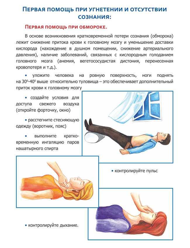 Первая неотложная помощь при обмороке: алгоритм :: SYL.ru